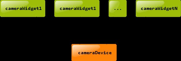 A PyQt widget for OpenCV camera preview | Rafael Barreto